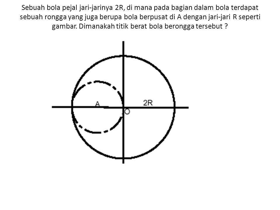 Sebuah bola pejal jari-jarinya 2R, di mana pada bagian dalam bola terdapat sebuah rongga yang juga berupa bola berpusat di A dengan jari-jari R seperti gambar.