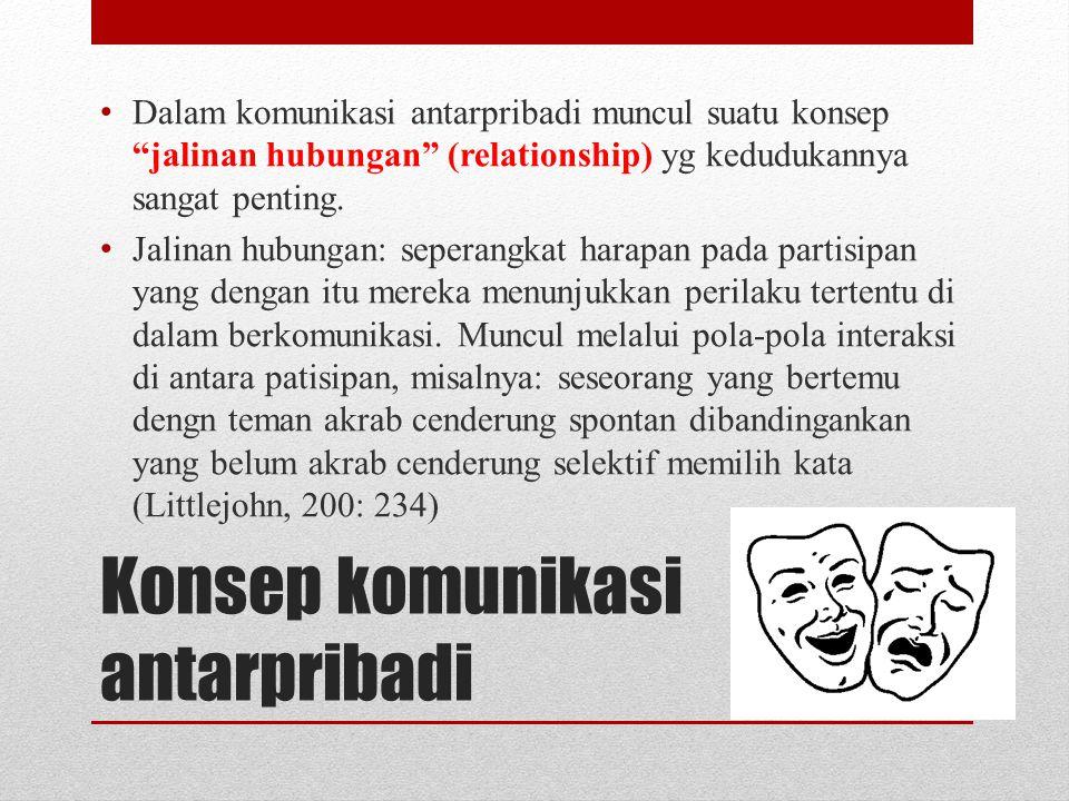 Konsep komunikasi antarpribadi Dalam komunikasi antarpribadi muncul suatu konsep jalinan hubungan (relationship) yg kedudukannya sangat penting.