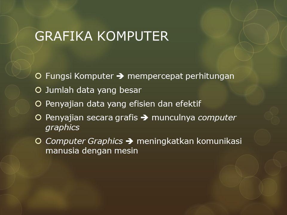 GRAFIKA KOMPUTER  Fungsi Komputer  mempercepat perhitungan  Jumlah data yang besar  Penyajian data yang efisien dan efektif  Penyajian secara gra