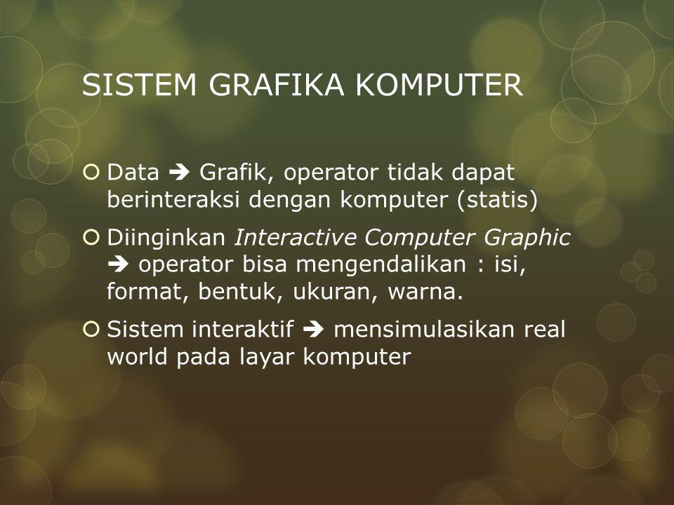 SISTEM GRAFIKA KOMPUTER  Data  Grafik, operator tidak dapat berinteraksi dengan komputer (statis)  Diinginkan Interactive Computer Graphic  operat