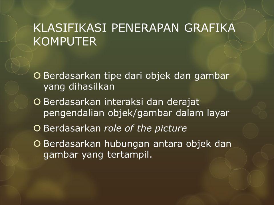 KLASIFIKASI PENERAPAN GRAFIKA KOMPUTER  Berdasarkan tipe dari objek dan gambar yang dihasilkan  Berdasarkan interaksi dan derajat pengendalian objek
