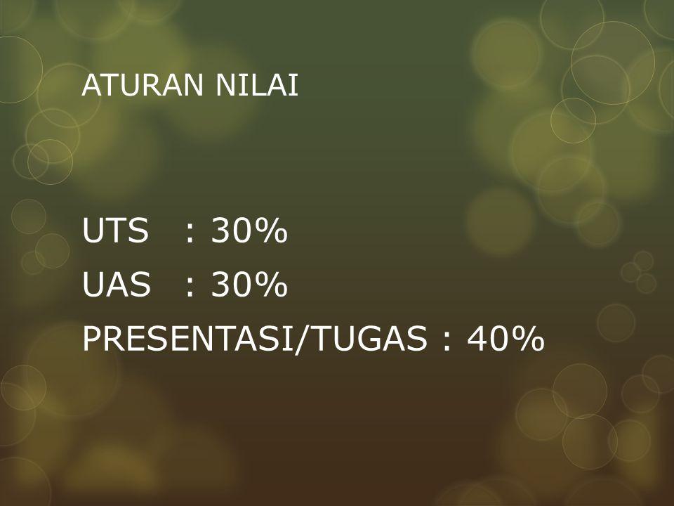 ATURAN NILAI UTS: 30% UAS: 30% PRESENTASI/TUGAS : 40%