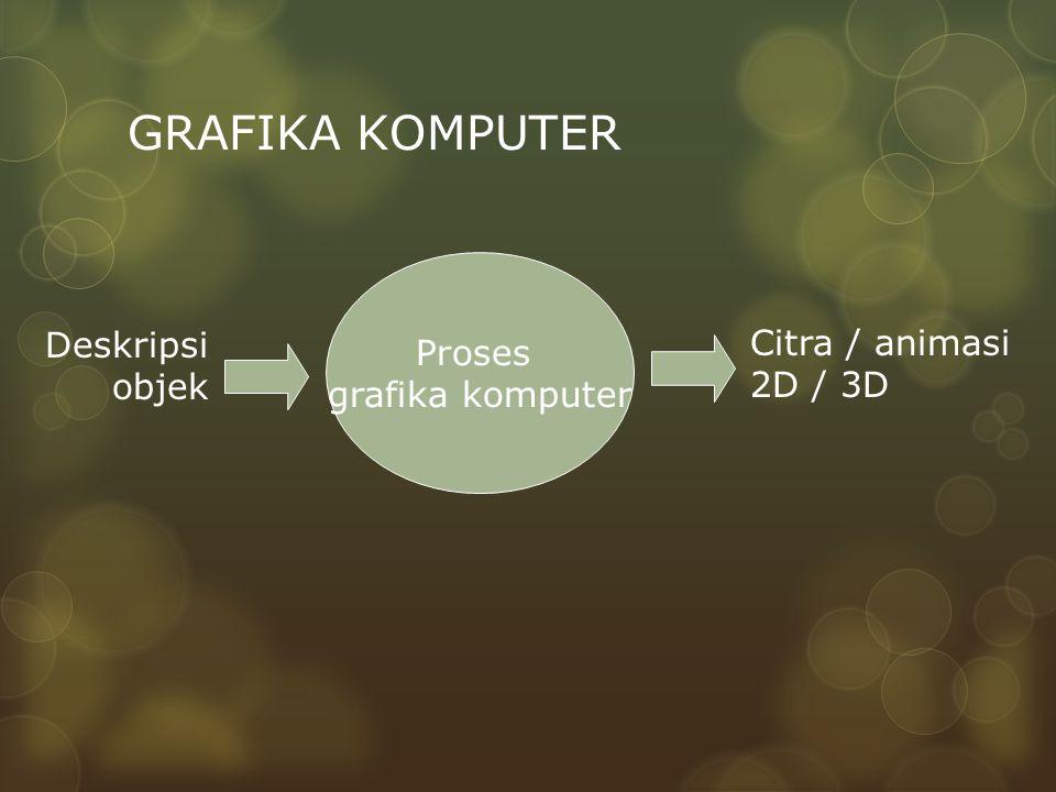 MONITOR (cont.) Dari cara menampilkan gambar :  Vector Display/Calligraphic Display/Stroke Display (60-An)  Raster Display.
