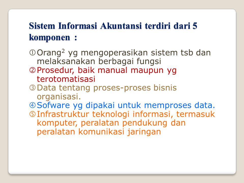 Proses Akuntansi INPUT transaksi Proses - Laporan - Dokumen OUTPUT -Pencatatan -Pembukuan -Penyesuaian -Pengendalian