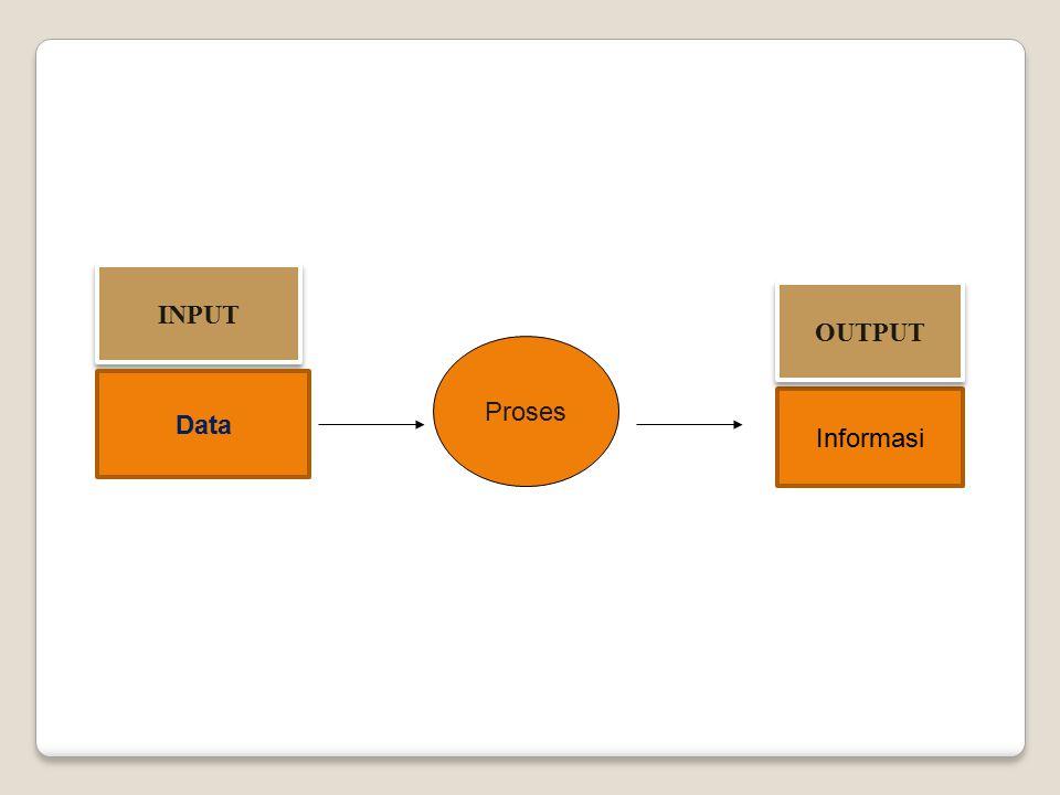 Data dan Informasi -Data adalah kumpulan karakter, fakta, atau jumlah 2 yg merupakan masukan (input) bagi suatu informasi -Informasi adalah merupakan