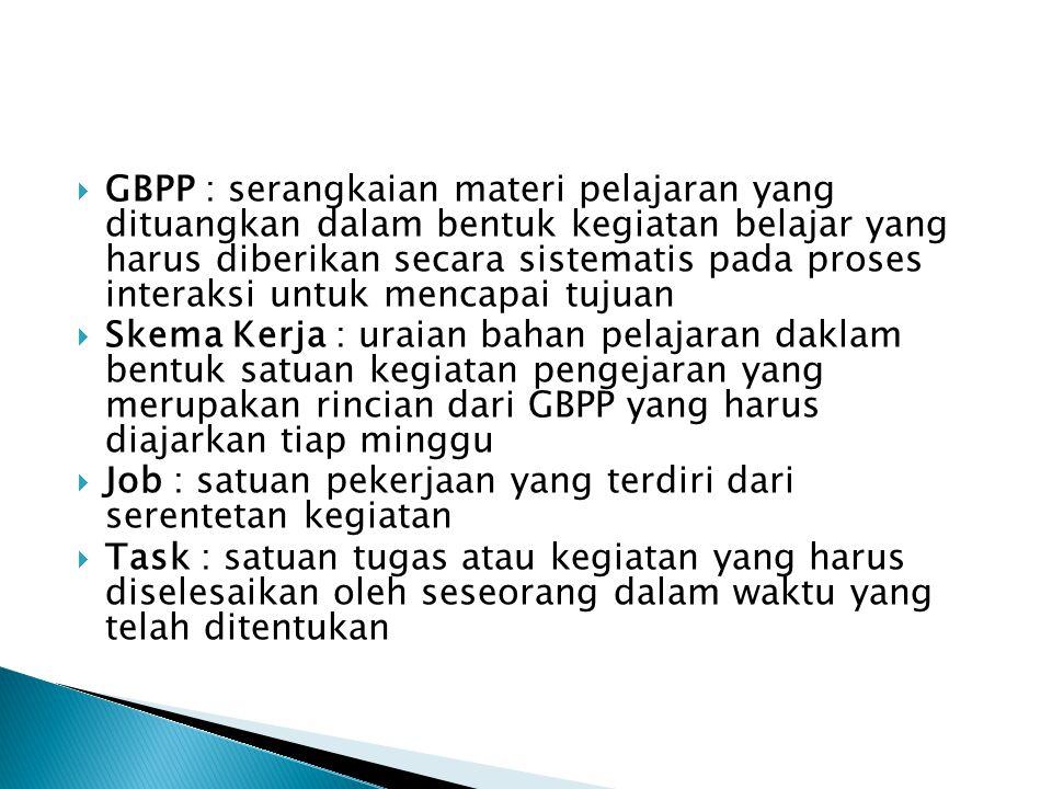  GBPP : serangkaian materi pelajaran yang dituangkan dalam bentuk kegiatan belajar yang harus diberikan secara sistematis pada proses interaksi untuk