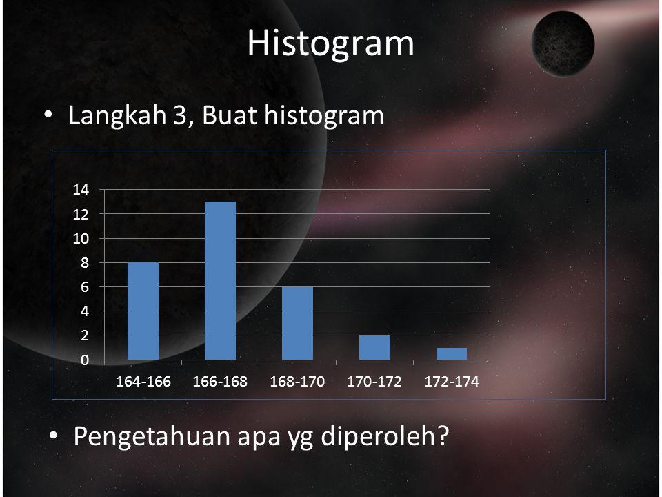Histogram Langkah 3, Buat histogram Pengetahuan apa yg diperoleh?
