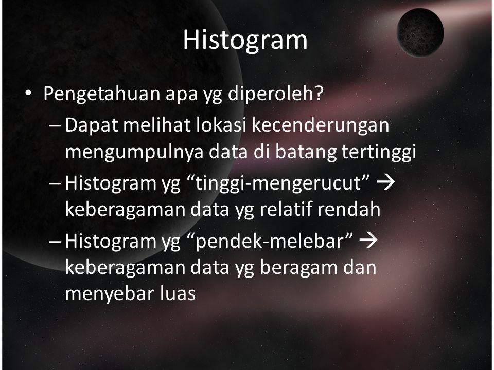 – Dapat melihat lokasi kecenderungan mengumpulnya data di batang tertinggi – Histogram yg tinggi-mengerucut  keberagaman data yg relatif rendah – Histogram yg pendek-melebar  keberagaman data yg beragam dan menyebar luas Histogram