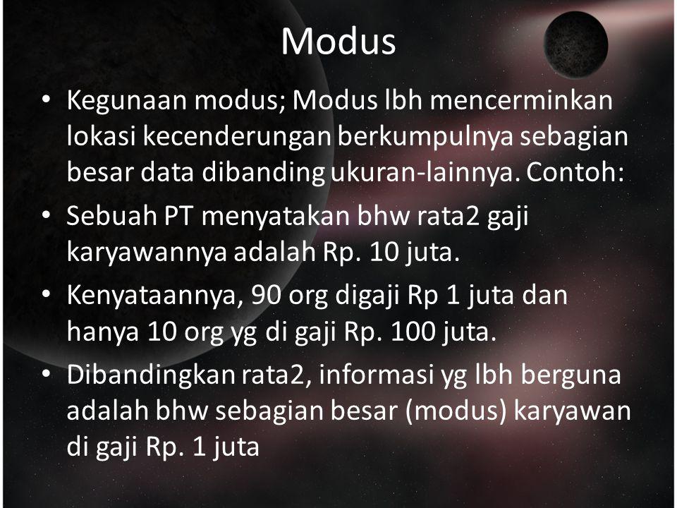 Modus Kegunaan modus; Modus lbh mencerminkan lokasi kecenderungan berkumpulnya sebagian besar data dibanding ukuran-lainnya.