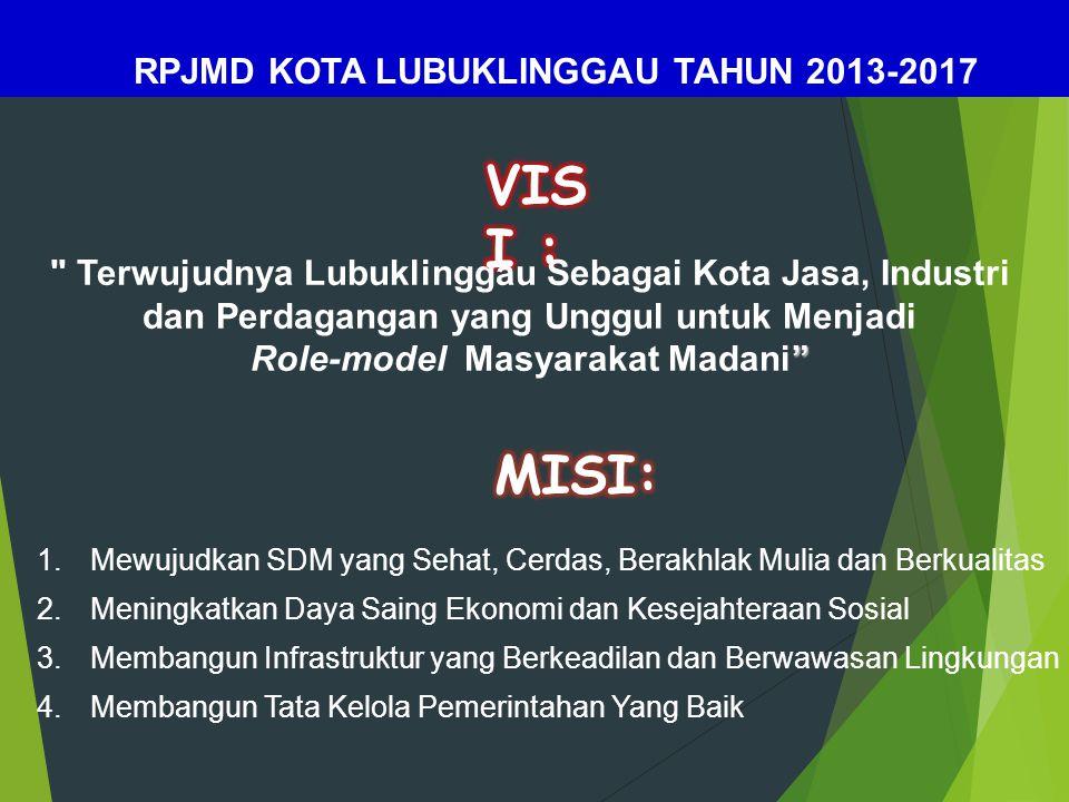 """RPJMD KOTA LUBUKLINGGAU TAHUN 2013-2017 """""""