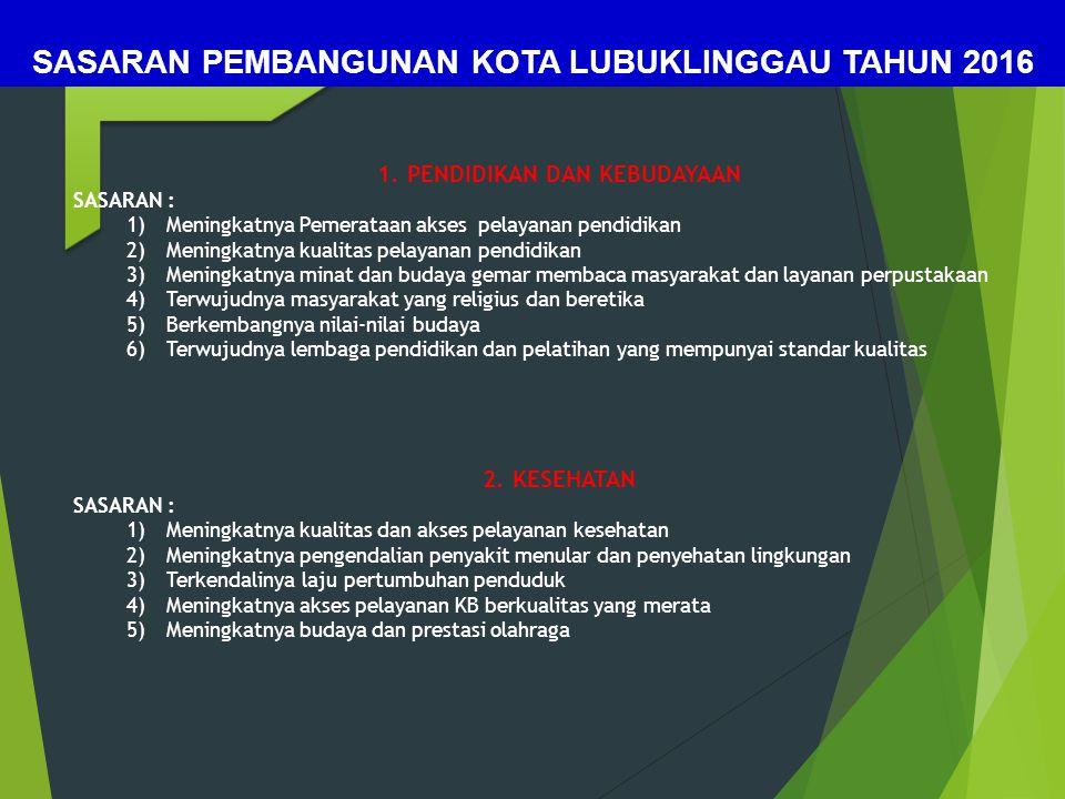 1. PENDIDIKAN DAN KEBUDAYAAN SASARAN : 1)Meningkatnya Pemerataan akses pelayanan pendidikan 2)Meningkatnya kualitas pelayanan pendidikan 3)Meningkatny