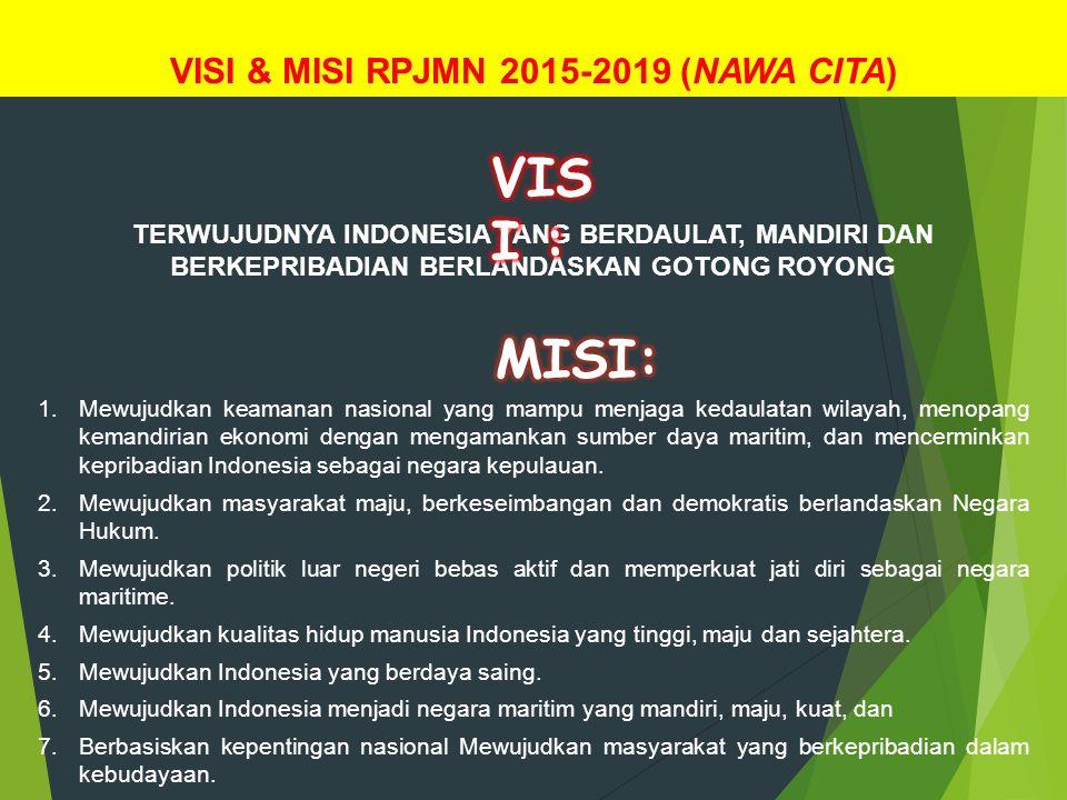 Misi 1 : Peningkatan Pembangunan Sumber Daya Manusia 1.Peningkatan kualitas dan kapasitas pendidikan kejuruan 2.Pemantapan akses dan layanan kesehatan PERCEPATAN KEMANDIRIAN EKONOMI MELALUI KEUNGGULAN SEKTOR JASA, IDUSTRI DAN PERDAGANGAN TEMA DAN FOKUS PEMBANGUNAN TAHUN 2016 Misi 2 : Peningkatan Daya Saing Ekonomi dan Kesejahteraan Rakyat 1)Penguatan kapasitas pelaku usaha kreatif, mikro, kecil dan menengah 2)Pengembangan akses permodalan bagi UMKM 3)Menguatkan investasi.