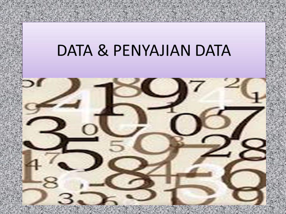 PENGERTIAN DATA Data adalah segala sesuatu yang diketahui atau anggapan.