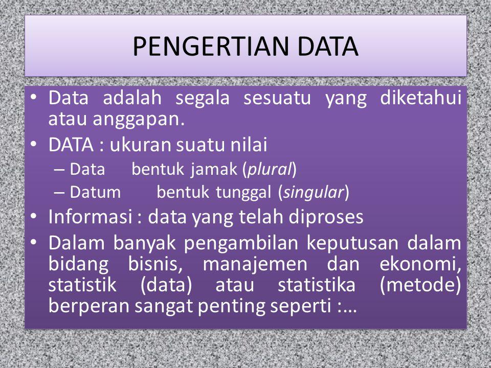 Jenis-jenis data : Data Menurut Dimensi Waktu : 1.