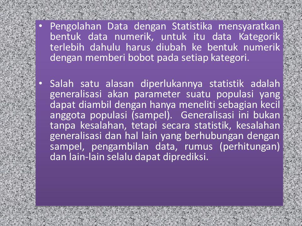 Grafik data Grafik data disebut juga diagram data adalah penyajian data dalam bentuk gambar-gambar.