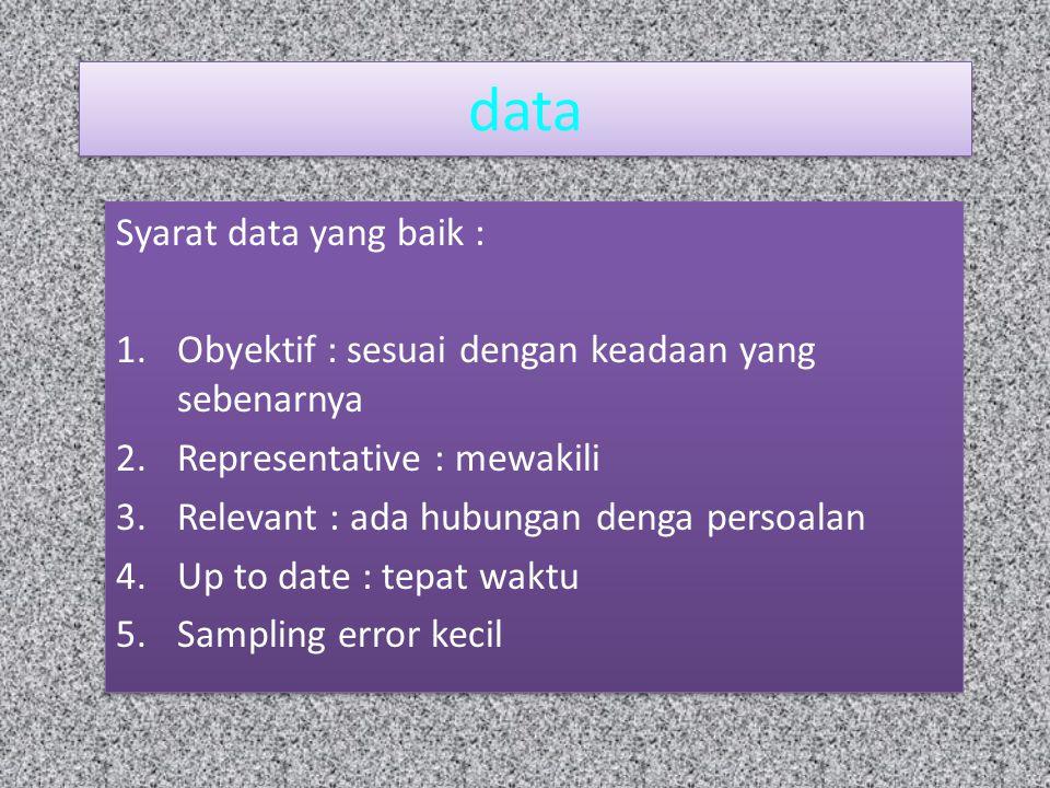 Skala Pengukuran Adalah alat untuk memahami karakteristik data suatu variabel 1.Skala Nominal : data yang hanya merupakan symbol atau lambang.