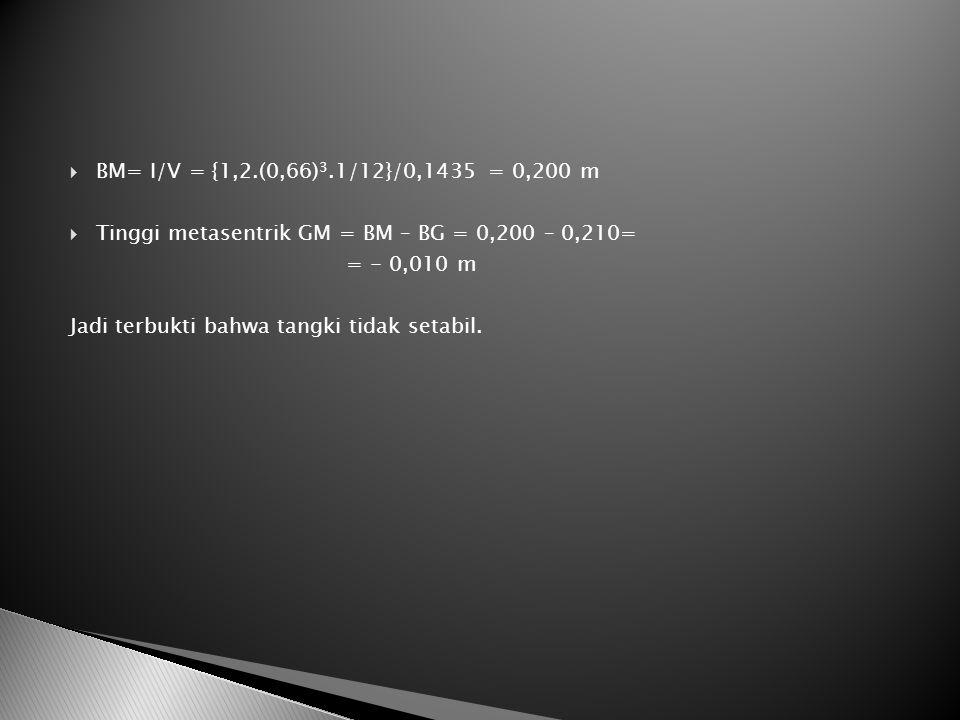  BM= I/V = {1,2.(0,66) 3.1/12}/0,1435 = 0,200 m  Tinggi metasentrik GM = BM – BG = 0,200 – 0,210= = - 0,010 m Jadi terbukti bahwa tangki tidak setabil.