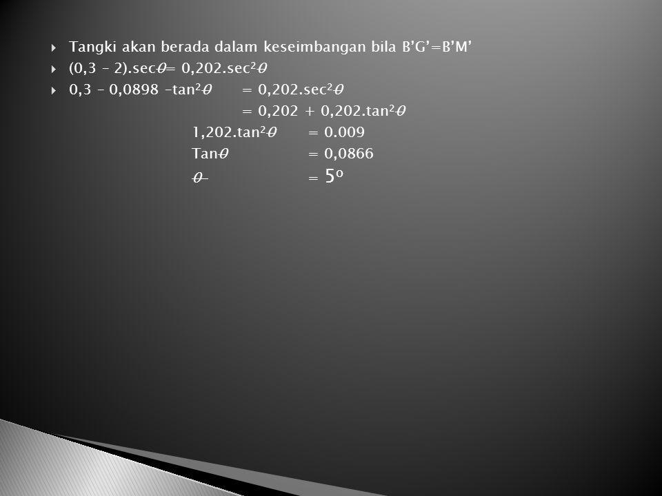  Tangki akan berada dalam keseimbangan bila B'G'=B'M'  (0,3 – 2).sec0= 0,202.sec 2 0  0,3 – 0,0898 –tan 2 0= 0,202.sec 2 0 = 0,202 + 0,202.tan 2 0 1,202.tan 2 0= 0.009 Tan0 = 0,0866 0= 5 o