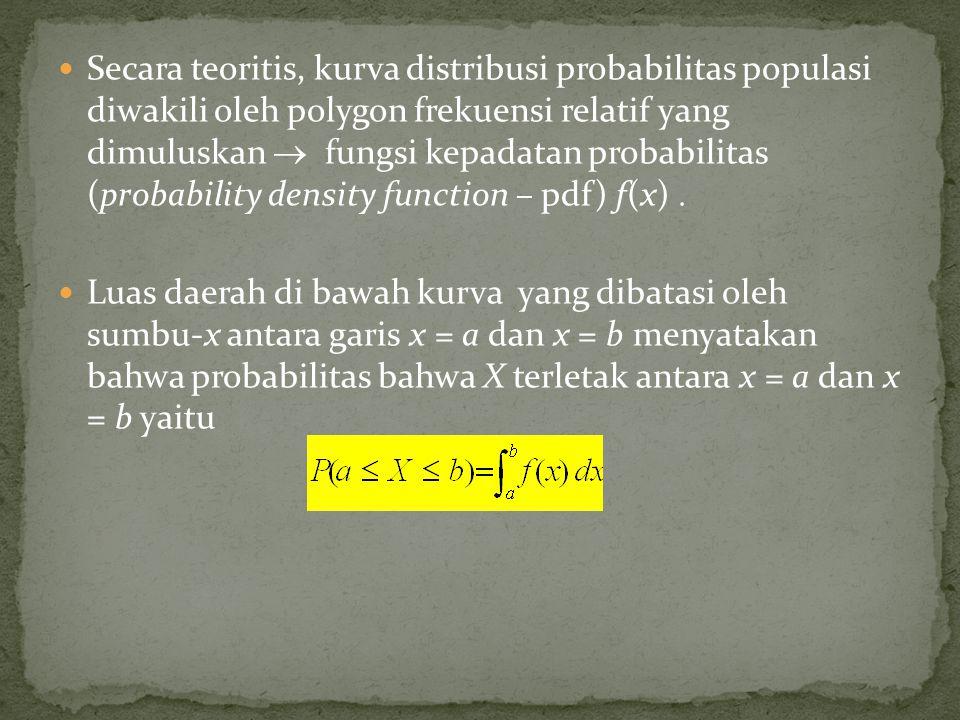 Secara teoritis, kurva distribusi probabilitas populasi diwakili oleh polygon frekuensi relatif yang dimuluskan  fungsi kepadatan probabilitas (proba