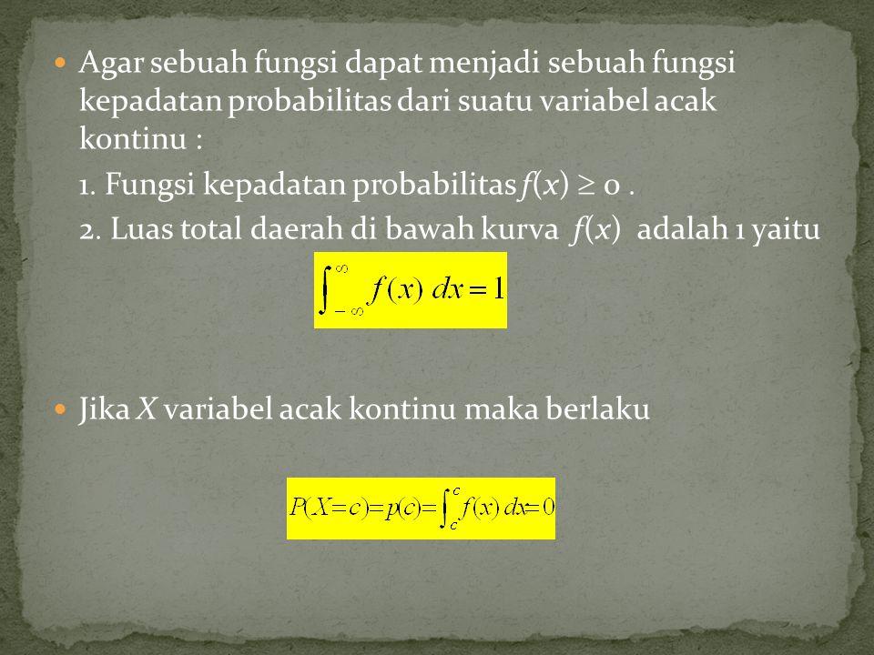 Agar sebuah fungsi dapat menjadi sebuah fungsi kepadatan probabilitas dari suatu variabel acak kontinu : 1  Fungsi kepadatan probabilitas f(x)  0 