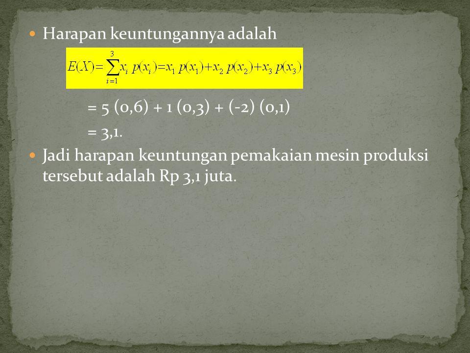 Harapan keuntungannya adalah = 5 (0,6) + 1 (0,3) + (-2) (0,1) = 3,1  Jadi harapan keuntungan pemakaian mesin produksi tersebut adalah Rp 3,1 juta 