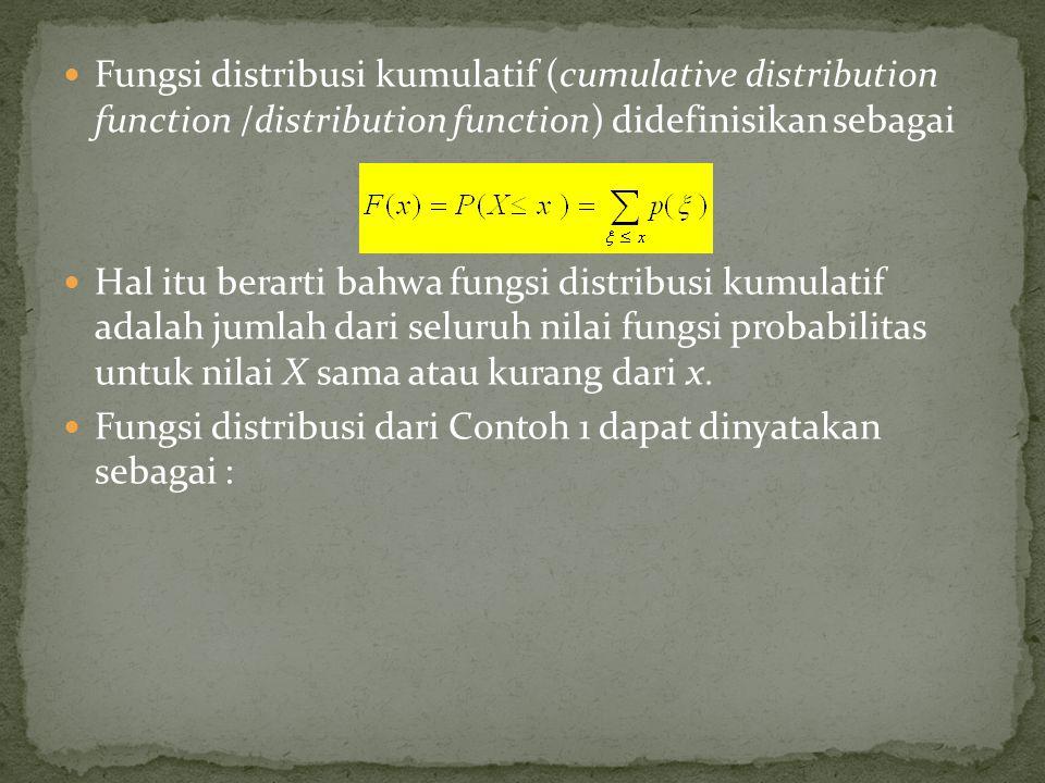 Fungsi distribusi kumulatif (cumulative distribution function /distribution function) didefinisikan sebagai Hal itu berarti bahwa fungsi distribusi ku