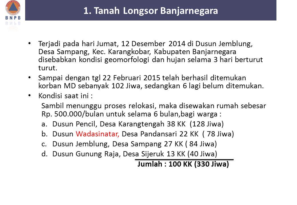 1. Tanah Longsor Banjarnegara Terjadi pada hari Jumat, 12 Desember 2014 di Dusun Jemblung, Desa Sampang, Kec. Karangkobar, Kabupaten Banjarnegara dise