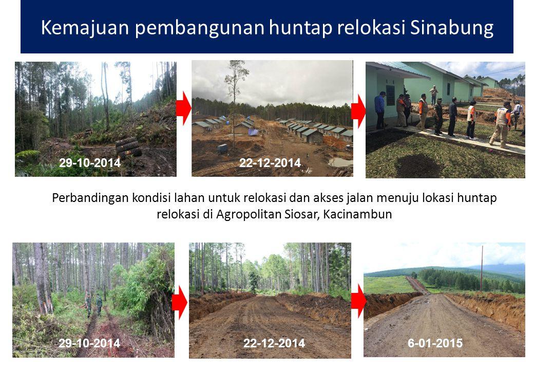 Perbandingan kondisi lahan untuk relokasi dan akses jalan menuju lokasi huntap relokasi di Agropolitan Siosar, Kacinambun Kemajuan pembangunan huntap