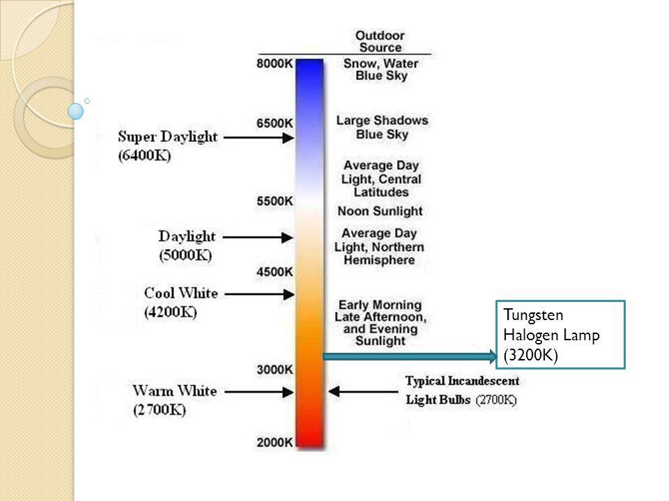 Tungsten Halogen Lamp (3200K)