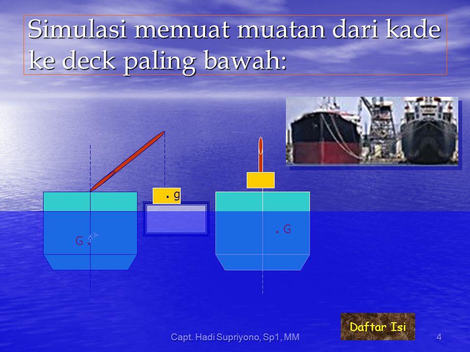 Capt. Hadi Supriyono, Sp1, MM4 Simulasi memuat muatan dari kade ke deck paling bawah: G.. g. G Daftar Isi