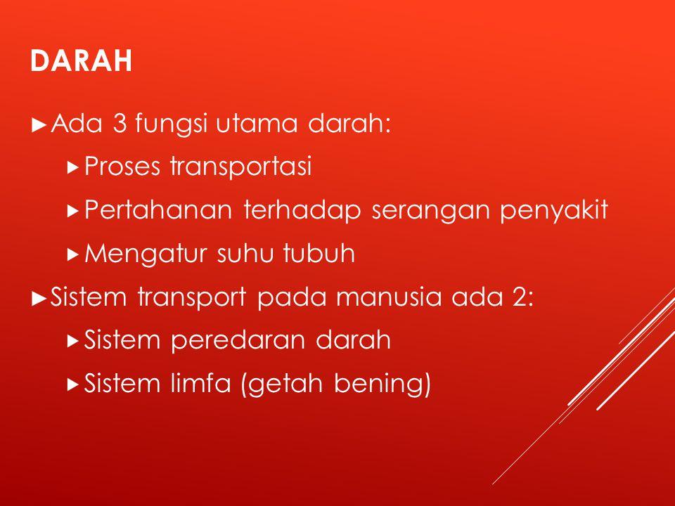 DARAH ► Ada 3 fungsi utama darah:  Proses transportasi  Pertahanan terhadap serangan penyakit  Mengatur suhu tubuh ► Sistem transport pada manusia ada 2:  Sistem peredaran darah  Sistem limfa (getah bening)