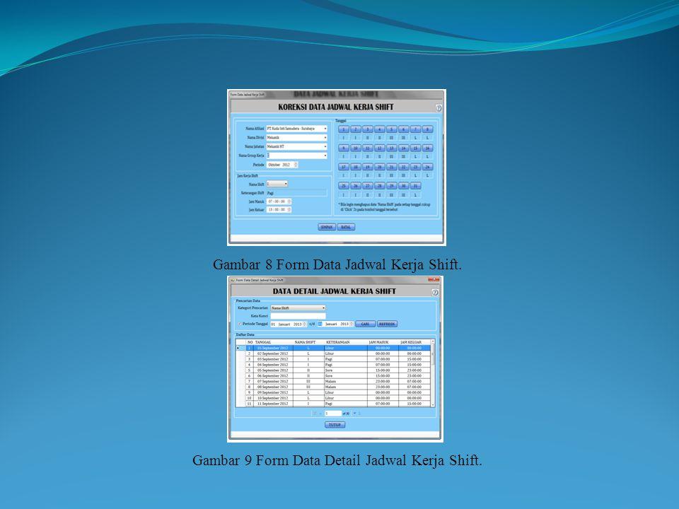 Gambar 8 Form Data Jadwal Kerja Shift. Gambar 9 Form Data Detail Jadwal Kerja Shift.