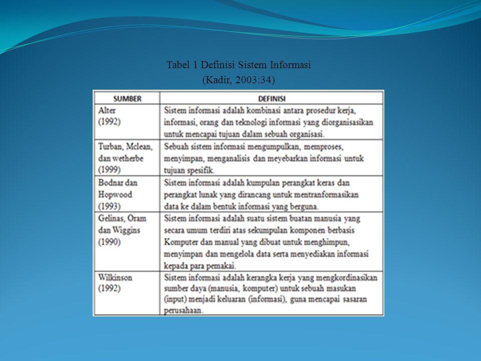 Tabel 1 Definisi Sistem Informasi (Kadir, 2003:34)