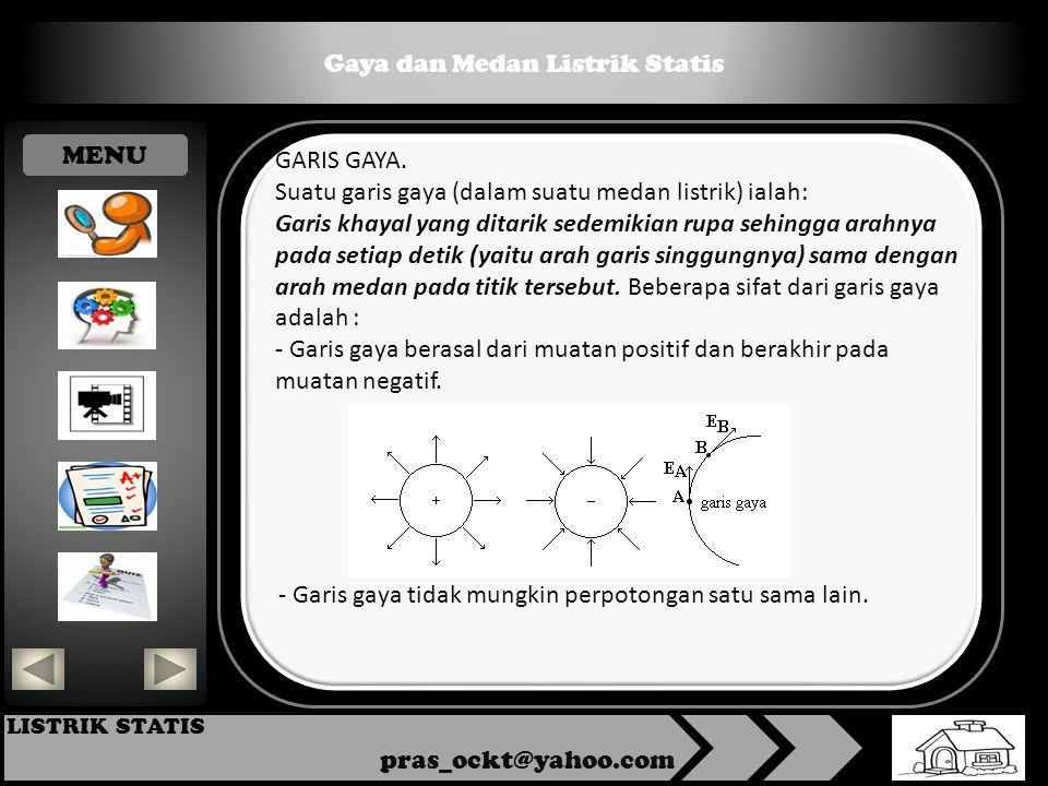 Gaya dan Medan Listrik Statis pras_ockt@yahoo.com LISTRIK STATIS GARIS GAYA.
