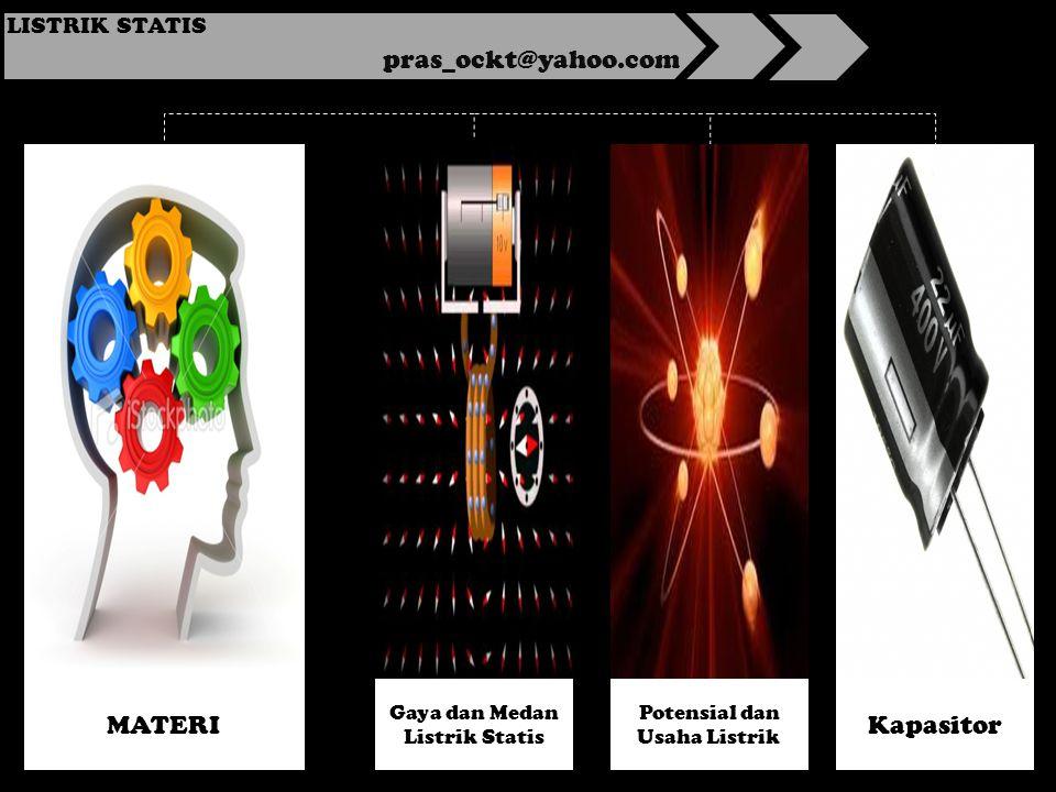 MATERI pras_ockt@yahoo.com LISTRIK STATIS MATERI Gaya dan Medan Listrik Statis Potensial dan Usaha Listrik Kapasitor