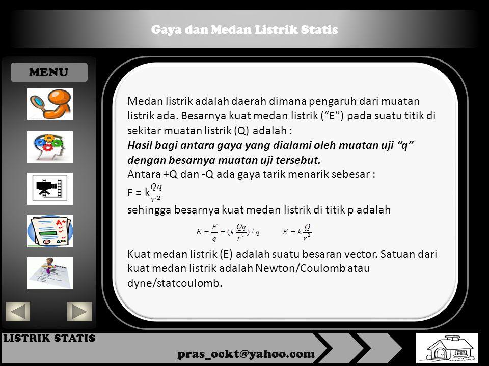 Gaya dan Medan Listrik Statis pras_ockt@yahoo.com LISTRIK STATIS MEDAN LISTRIK MENU