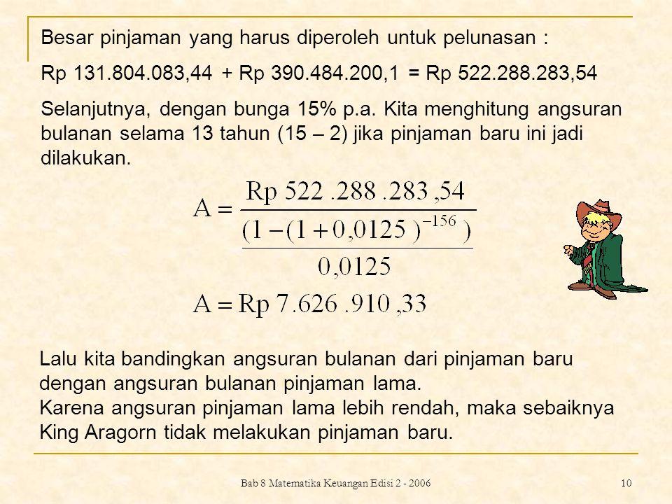 Bab 8 Matematika Keuangan Edisi 2 - 2006 11 Latihan Soal King Leonidas meminjam Rp 200.000.000 dari Bank SPARTA untuk membeli sebuah kendaraan.