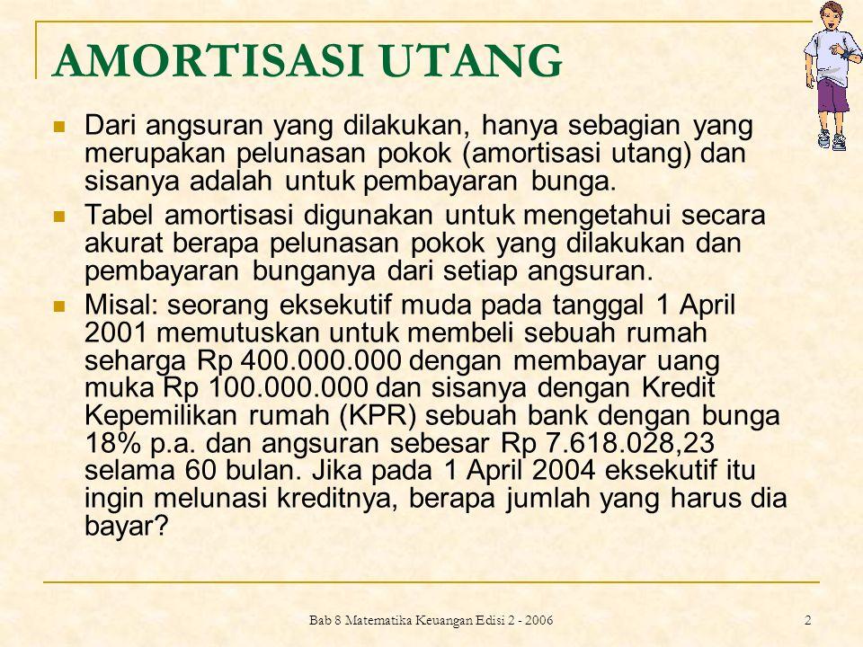 Bab 8 Matematika Keuangan Edisi 2 - 2006 3 Jawab: Cara 1: dengan skedul amortisasi Dengan meneruskan skedul amortisasi hingga periode ke-36, kita akan mendapatkan jumlah yang harus dibayar jika KPR ingin dilunasi pada 1 April 2004, yaitu sebesar Rp 152.592.193,5