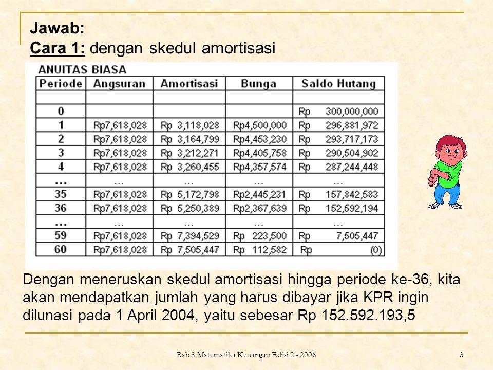 Bab 8 Matematika Keuangan Edisi 2 - 2006 4 Cara 2 : Dengan persamaan nilai sekarang dari anuitas biasa, dengan angsuran sebesar Rp 7.618.028,23 sebanyak 24 periode dengan i = 1,5% per bulan.