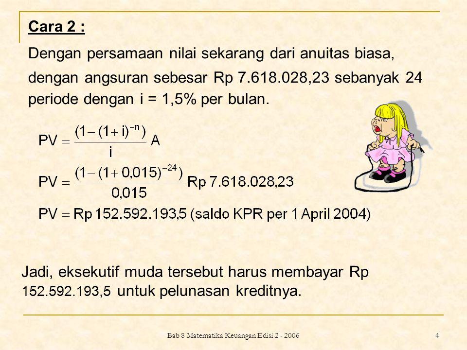 Bab 8 Matematika Keuangan Edisi 2 - 2006 5 AMORTISASI UTANG UNTUK ANUITAS DI MUKA Penyusunan skedul amortisasi utang untuk anuitas di muka pada dasarnya sama dengan anuitas biasa kecuali untuk periode pertama.
