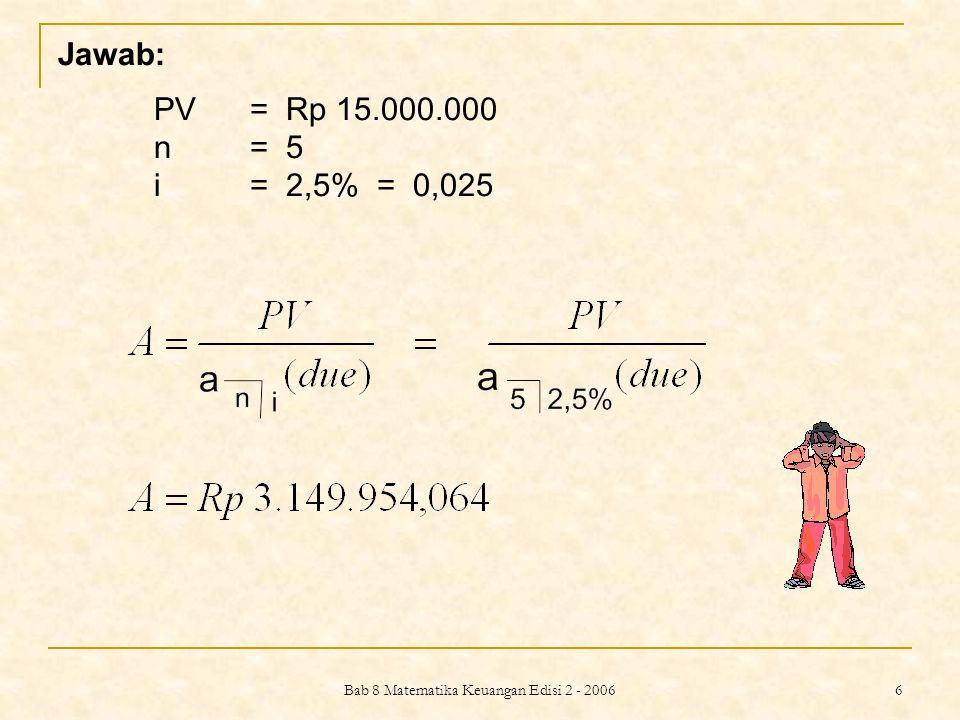 Bab 8 Matematika Keuangan Edisi 2 - 2006 7 Tabel Amortisasi