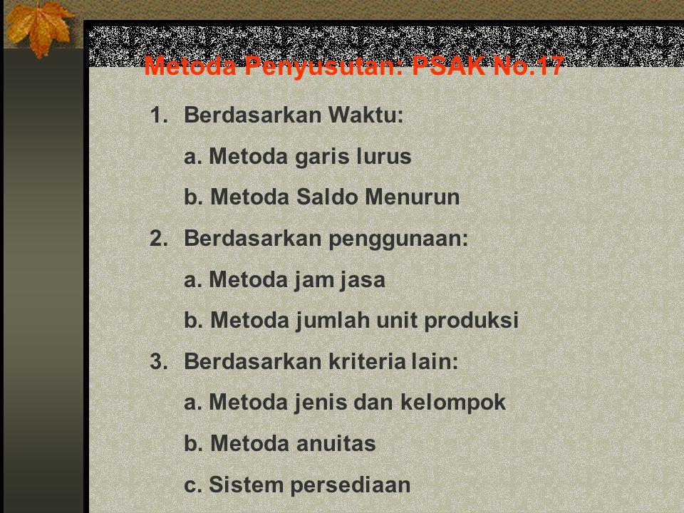 Metoda Penyusutan: PSAK No.17 1.Berdasarkan Waktu: a. Metoda garis lurus b. Metoda Saldo Menurun 2.Berdasarkan penggunaan: a. Metoda jam jasa b. Metod
