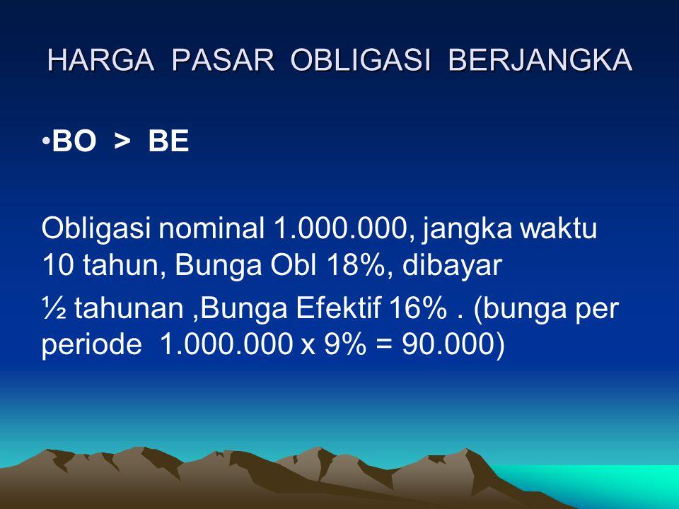 HARGA PASAR OBLIGASI BERJANGKA BO > BE Obligasi nominal 1.000.000, jangka waktu 10 tahun, Bunga Obl 18%, dibayar ½ tahunan,Bunga Efektif 16%.