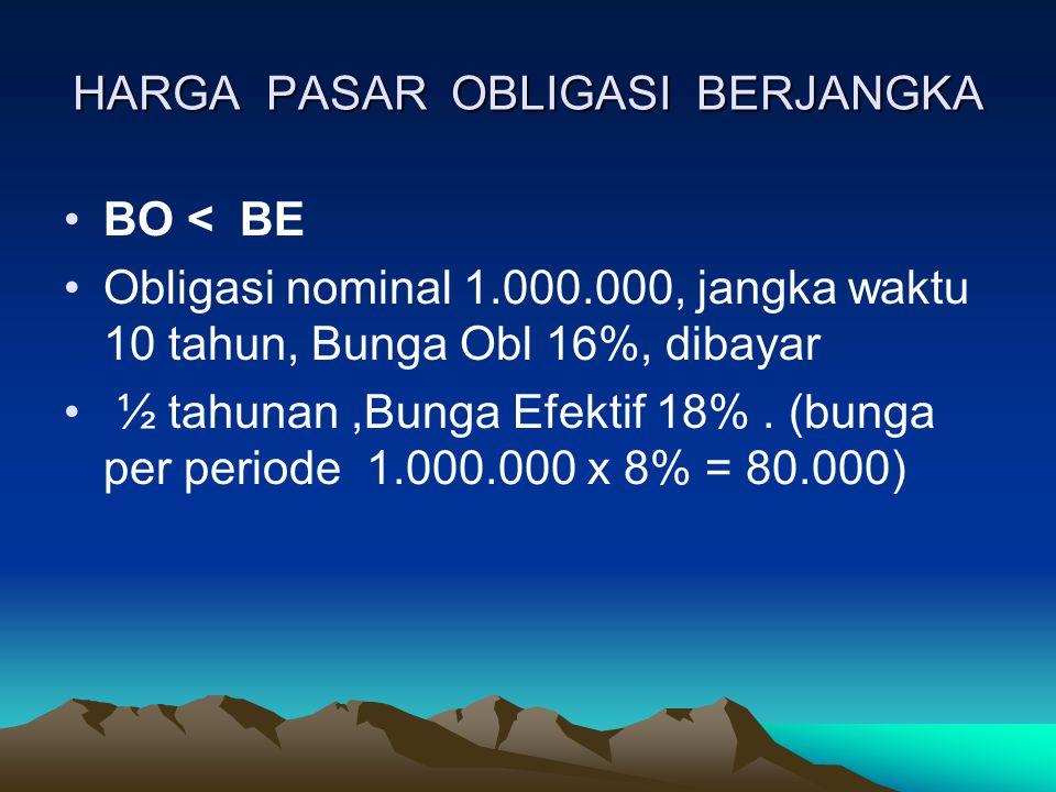 HARGA PASAR OBLIGASI BERJANGKA BO < BE Obligasi nominal 1.000.000, jangka waktu 10 tahun, Bunga Obl 16%, dibayar ½ tahunan,Bunga Efektif 18%. (bunga p