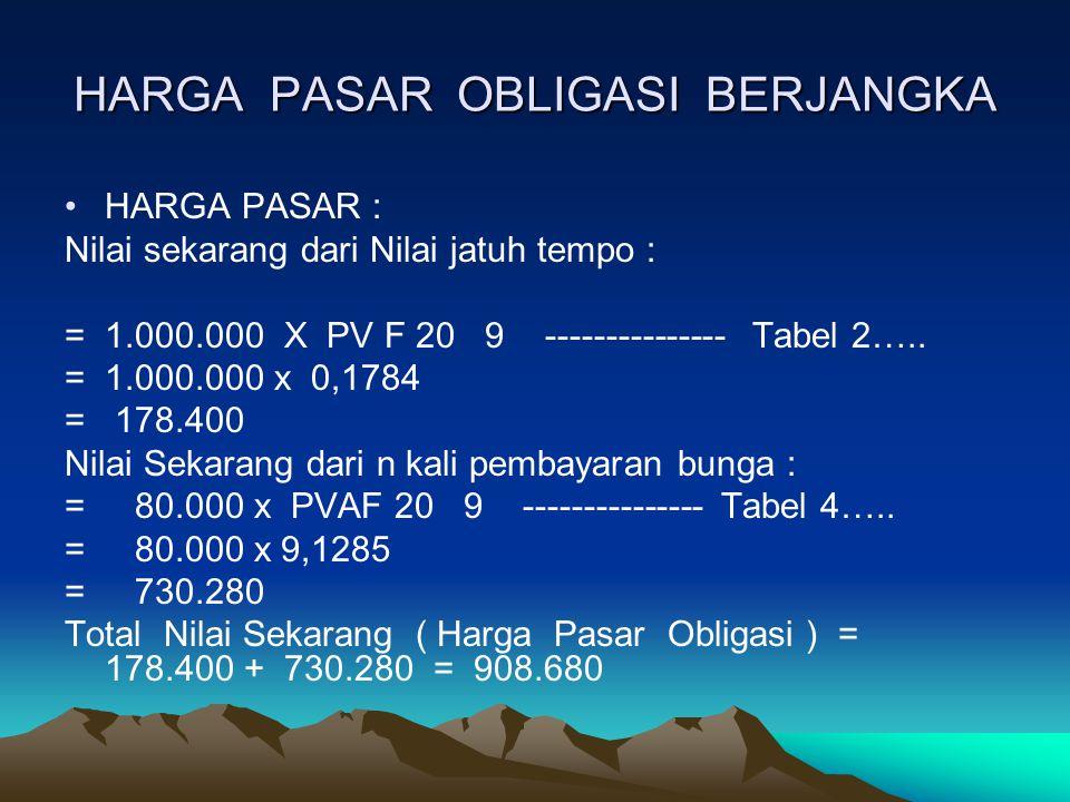 HARGA PASAR OBLIGASI BERJANGKA HARGA PASAR : Nilai sekarang dari Nilai jatuh tempo : = 1.000.000 X PV F 20 9 --------------- Tabel 2….. = 1.000.000 x