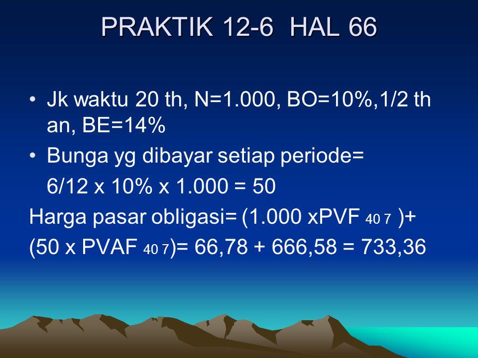 PRAKTIK 12-6 HAL 66 Jk waktu 20 th, N=1.000, BO=10%,1/2 th an, BE=14% Bunga yg dibayar setiap periode= 6/12 x 10% x 1.000 = 50 Harga pasar obligasi= (1.000 xPVF 40 7 )+ (50 x PVAF 40 7 )= 66,78 + 666,58 = 733,36