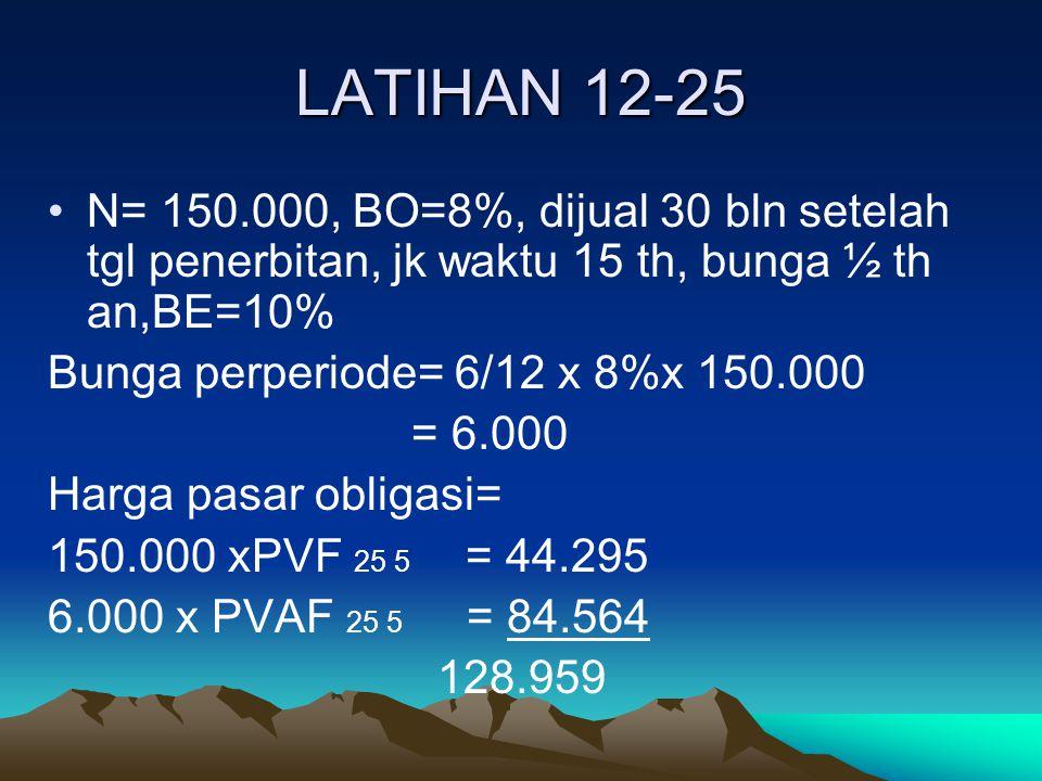 LATIHAN 12-25 N= 150.000, BO=8%, dijual 30 bln setelah tgl penerbitan, jk waktu 15 th, bunga ½ th an,BE=10% Bunga perperiode= 6/12 x 8%x 150.000 = 6.0