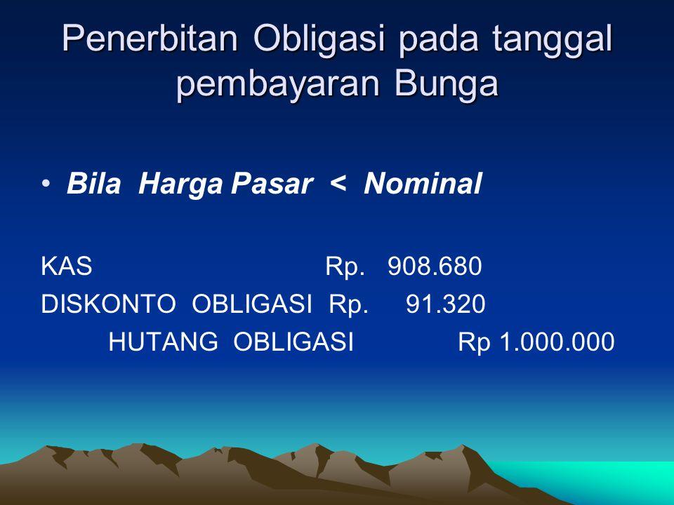 Penerbitan Obligasi pada tanggal pembayaran Bunga Bila Harga Pasar < Nominal KAS Rp. 908.680 DISKONTO OBLIGASI Rp. 91.320 HUTANG OBLIGASI Rp 1.000.000