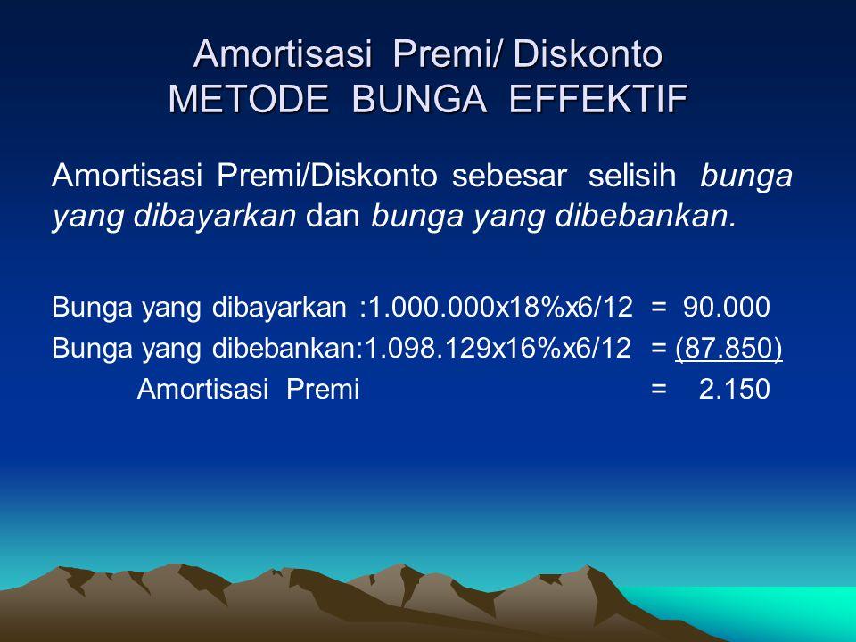 Amortisasi Premi/ Diskonto METODE BUNGA EFFEKTIF Amortisasi Premi/Diskonto sebesar selisih bunga yang dibayarkan dan bunga yang dibebankan.