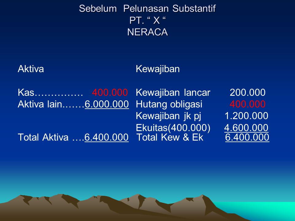 "Sebelum Pelunasan Substantif PT. "" X "" NERACA Aktiva Kewajiban Kas…………… 400.000Kewajiban lancar 200.000 Aktiva lain.……6.000.000Hutang obligasi 400.000"